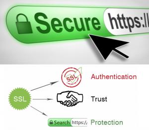 HTTPS Secure Socket Layer