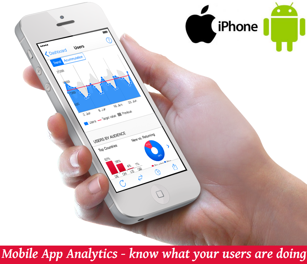 Mobile App Analytics- know what your users are doing