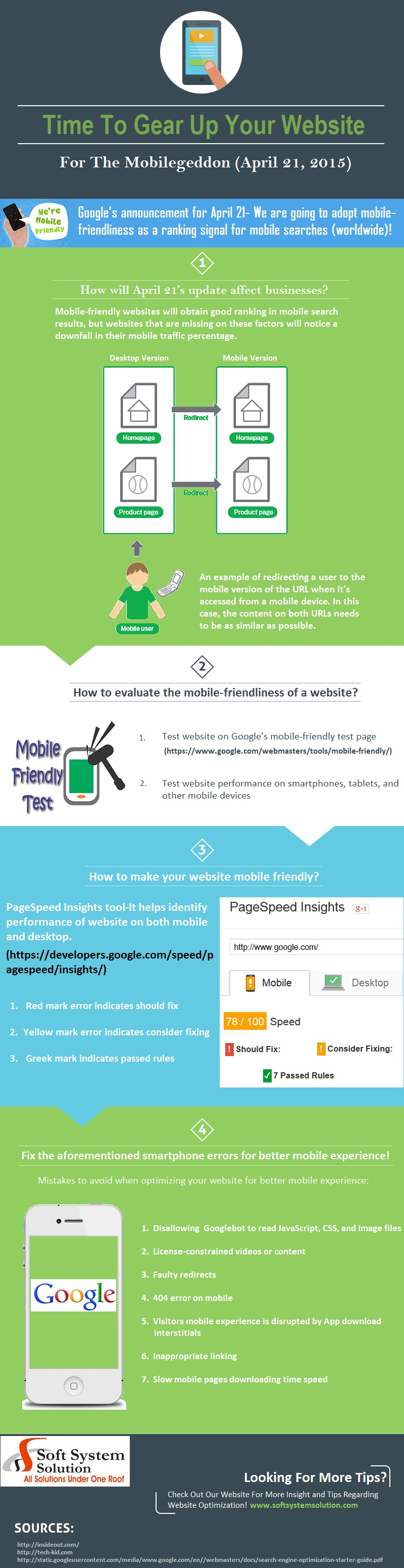 Tips For Mobile Friendly Website Infographics