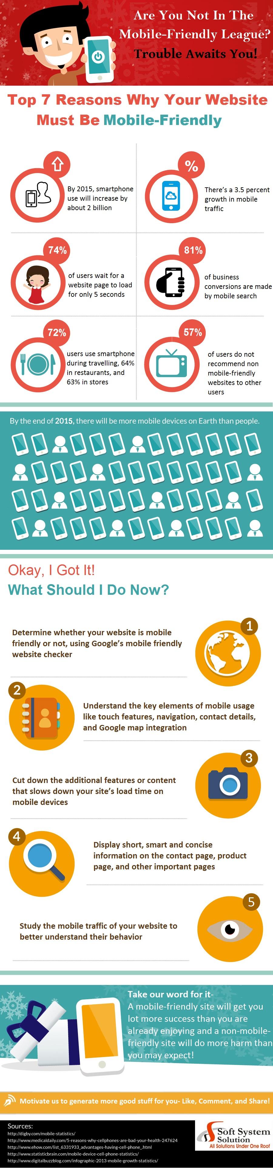 Tips for Mobile Friendly Website