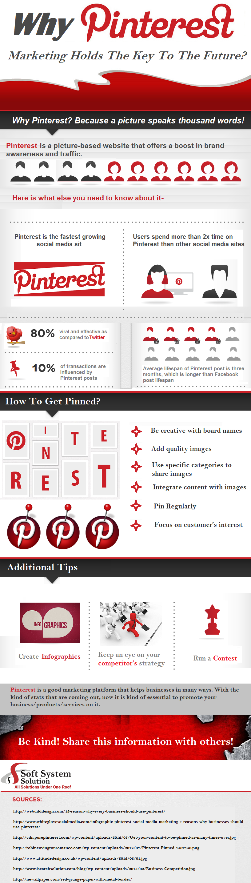Why Pinterest Marketing Holds The Key To The Future
