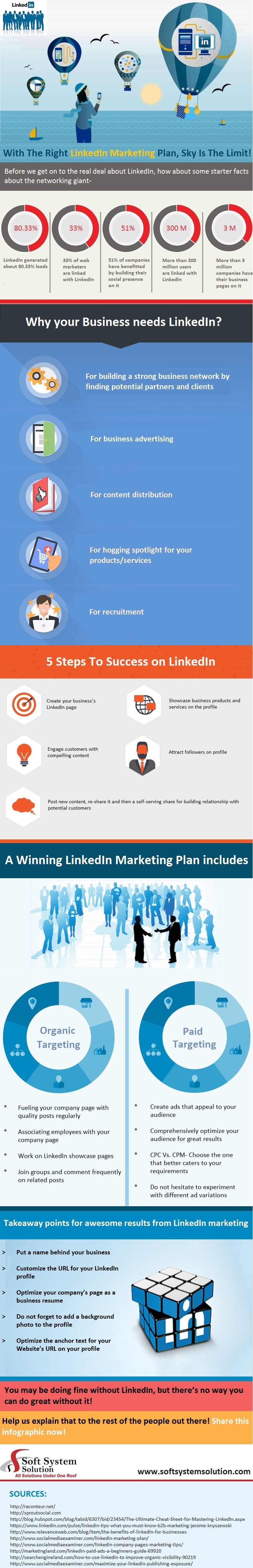 With The Right LinkedIn Marketing Plan, Sky Is The Limit!
