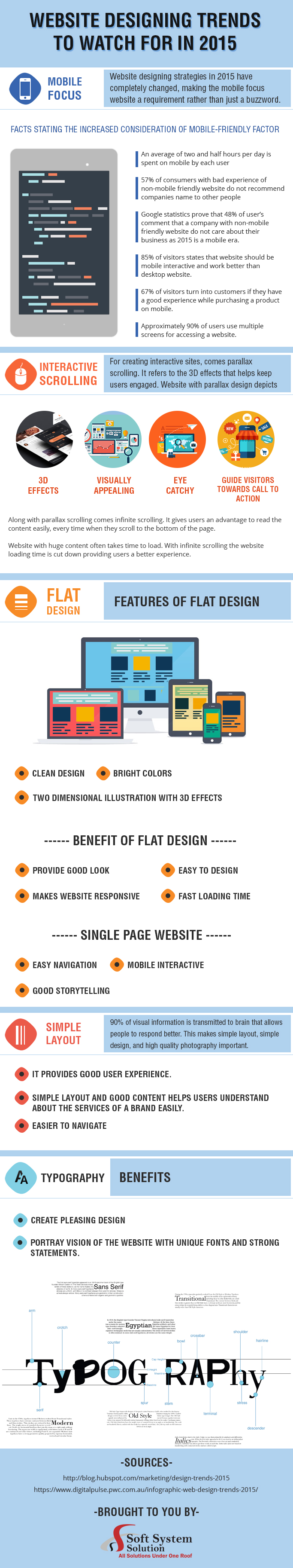 Website-Designing-Trends-to-Watch-For-in-2015